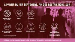 Levée de nombreuses restrictions dès le 1er septembre