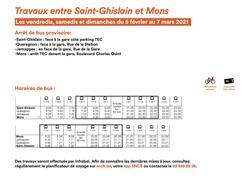 Travaux sur la ligne de train entre Saint-Ghislain et Mons